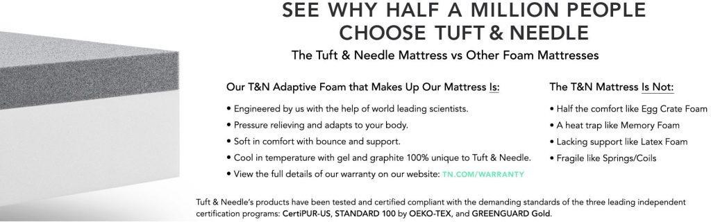 Tuft Needle Mattress